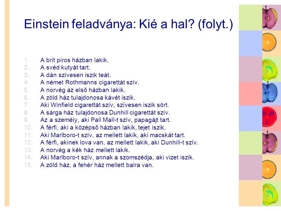 Einstein feladványa: Kié a hal? (folyt.) 1.A brit piros házban lakik. 2.A svéd kutyát tart. 3.A dán szívesen iszik teát. 4.A német Rothmanns cigarettá