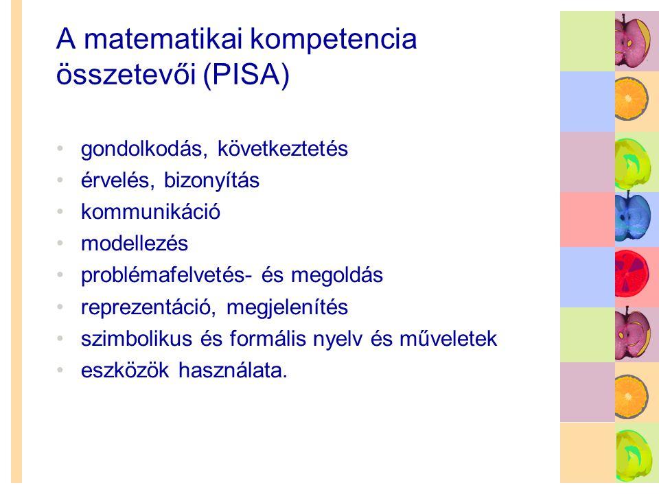 A matematikai kompetencia összetevői (PISA) gondolkodás, következtetés érvelés, bizonyítás kommunikáció modellezés problémafelvetés- és megoldás repre