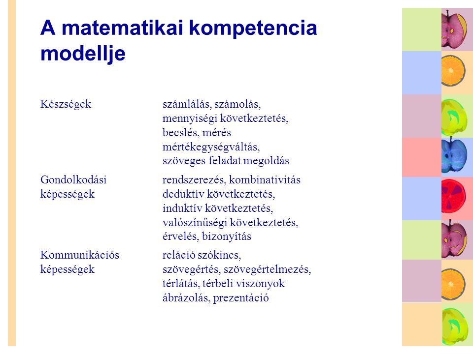 A matematikai kompetencia modellje Készségekszámlálás, számolás, mennyiségi következtetés, becslés, mérés mértékegységváltás, szöveges feladat megoldá