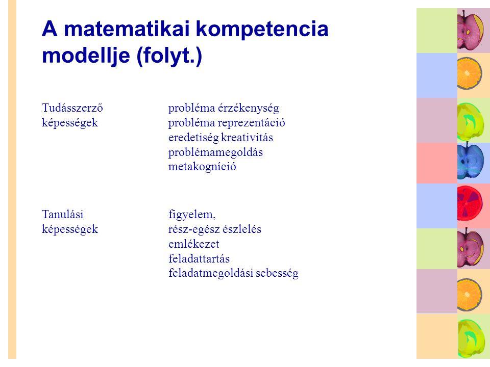A matematikai kompetencia modellje (folyt.) Tudásszerző képességek probléma érzékenység probléma reprezentáció eredetiség kreativitás problémamegoldás