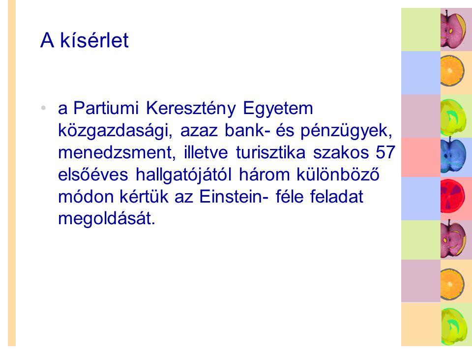 A kísérlet a Partiumi Keresztény Egyetem közgazdasági, azaz bank- és pénzügyek, menedzsment, illetve turisztika szakos 57 elsőéves hallgatójától három