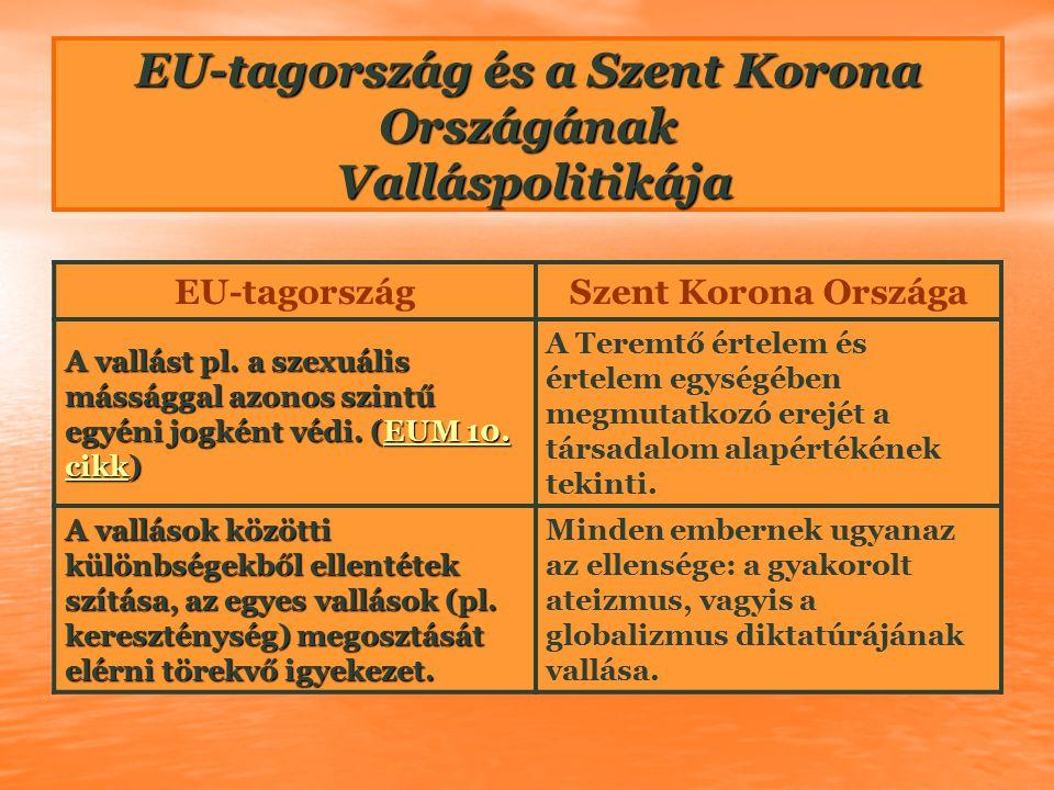 EU-tagországSzent Korona Országa A vallást pl.