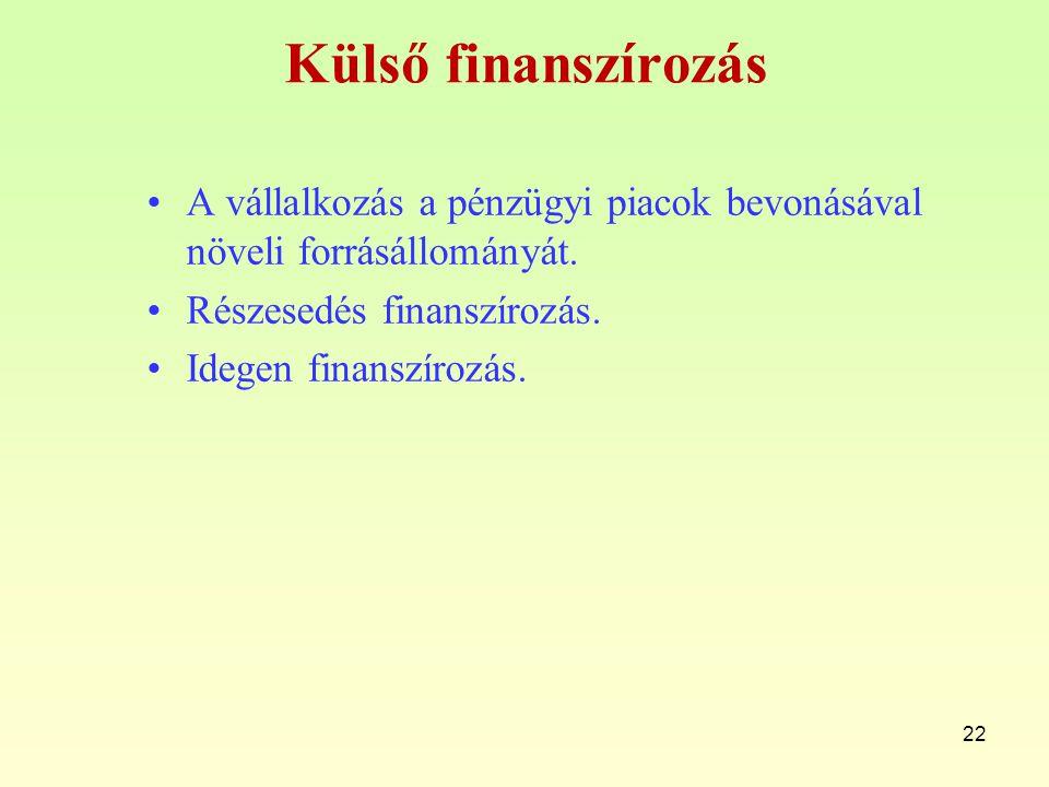 Külső finanszírozás A vállalkozás a pénzügyi piacok bevonásával növeli forrásállományát. Részesedés finanszírozás. Idegen finanszírozás. 22