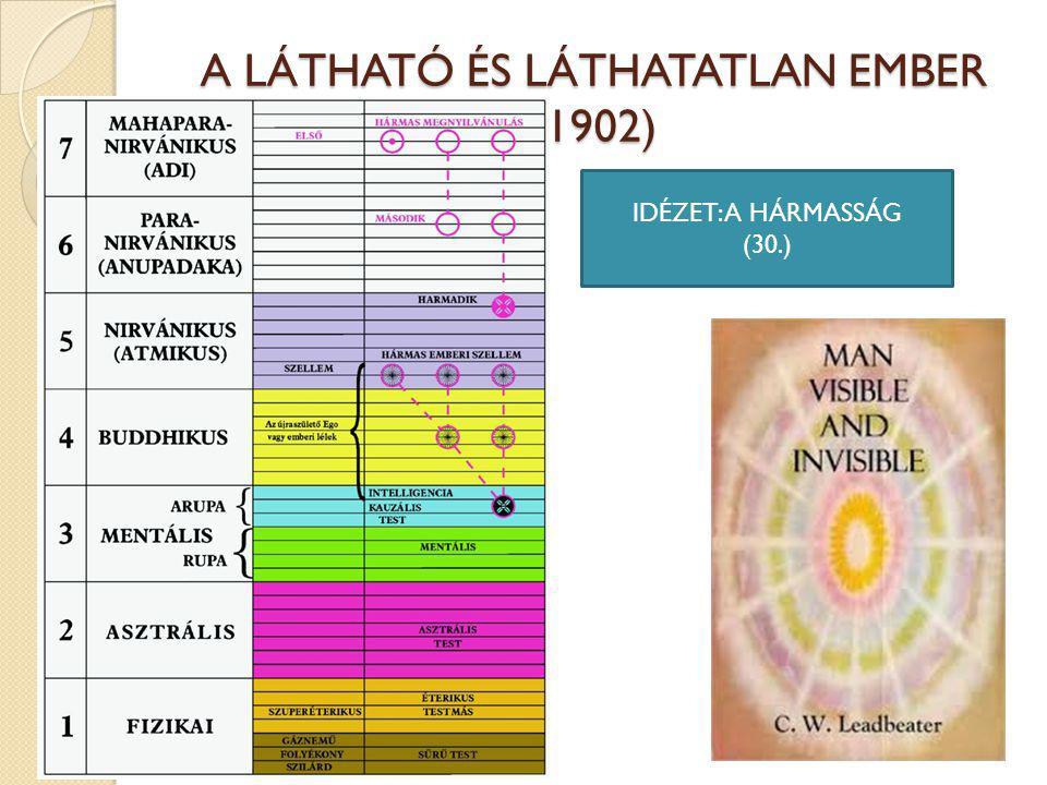 A LÁTHATÓ ÉS LÁTHATATLAN EMBER (1902) IDÉZET: A HÁRMASSÁG (30.)
