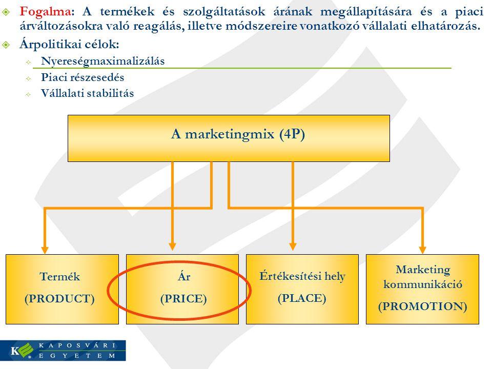 A marketingmix (4P) Termék (PRODUCT) Ár (PRICE) Értékesítési hely (PLACE) Marketing kommunikáció (PROMOTION)  Fogalma: A termékek és szolgáltatások á