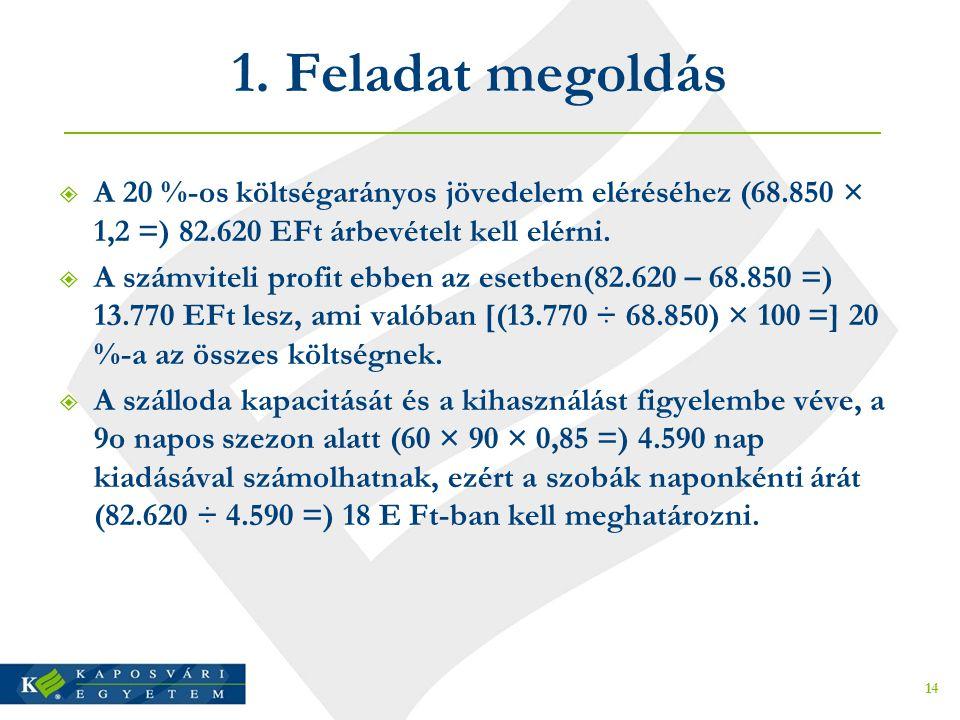1. Feladat megoldás  A 20 %-os költségarányos jövedelem eléréséhez (68.850 × 1,2 =) 82.620 EFt árbevételt kell elérni.  A számviteli profit ebben az