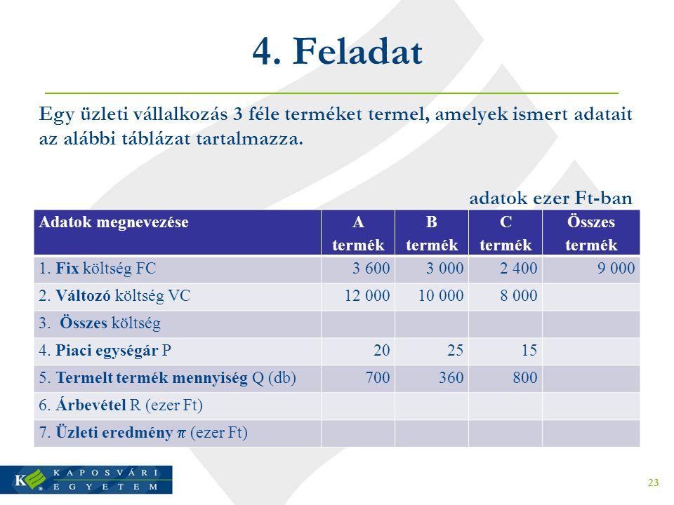 4. Feladat Adatok megnevezése A termék B termék C termék Összes termék 1. Fix költség FC 3 6003 0002 400 9 000 2. Változó költség VC12 00010 0008 000