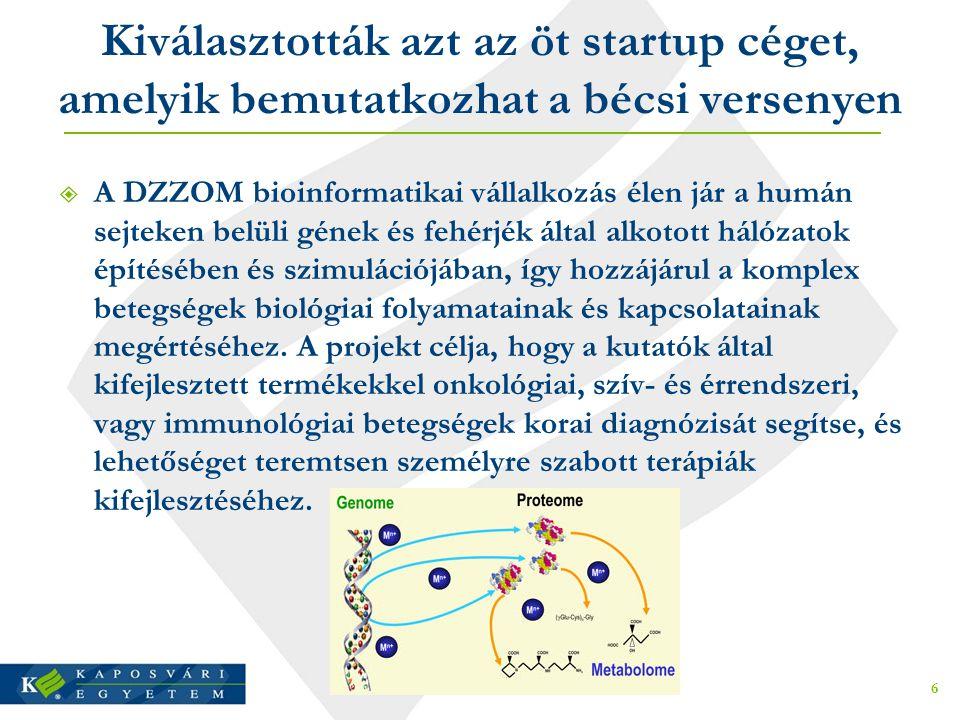 Kiválasztották azt az öt startup céget, amelyik bemutatkozhat a bécsi versenyen  A DZZOM bioinformatikai vállalkozás élen jár a humán sejteken belüli
