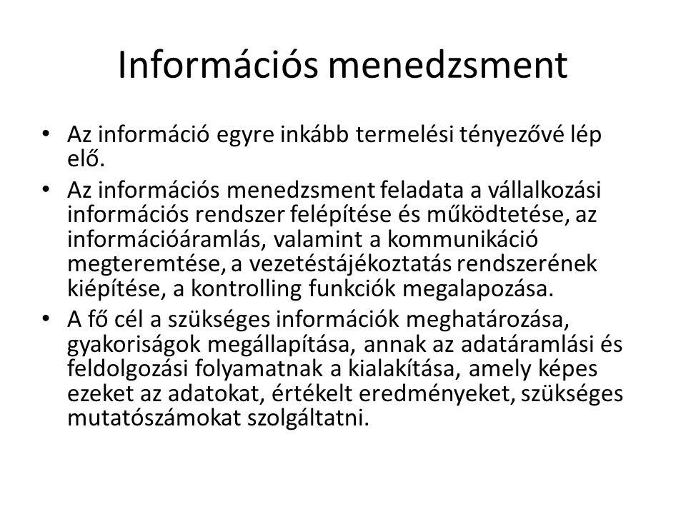 Információs menedzsment Az információ egyre inkább termelési tényezővé lép elő. Az információs menedzsment feladata a vállalkozási információs rendsze