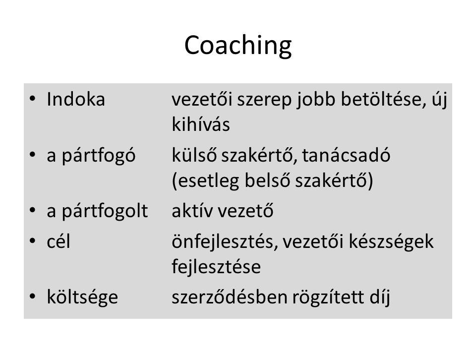 Coaching Indoka vezetői szerep jobb betöltése, új kihívás a pártfogó külső szakértő, tanácsadó (esetleg belső szakértő) a pártfogolt aktív vezető cél