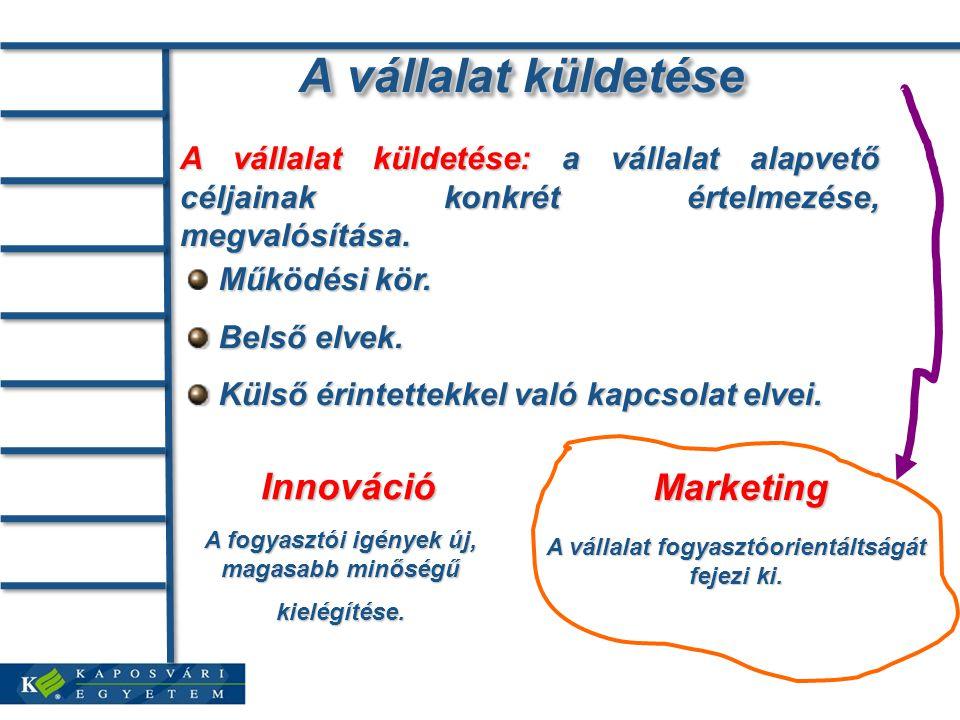 A vállalat küldetése A vállalat küldetése: a vállalat alapvető céljainak konkrét értelmezése, megvalósítása.