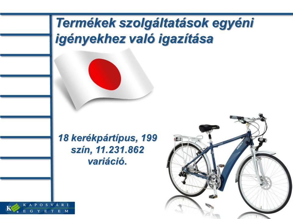 Termékek szolgáltatások egyéni igényekhez való igazítása 18 kerékpártípus, 199 szín, 11.231.862 variáció.