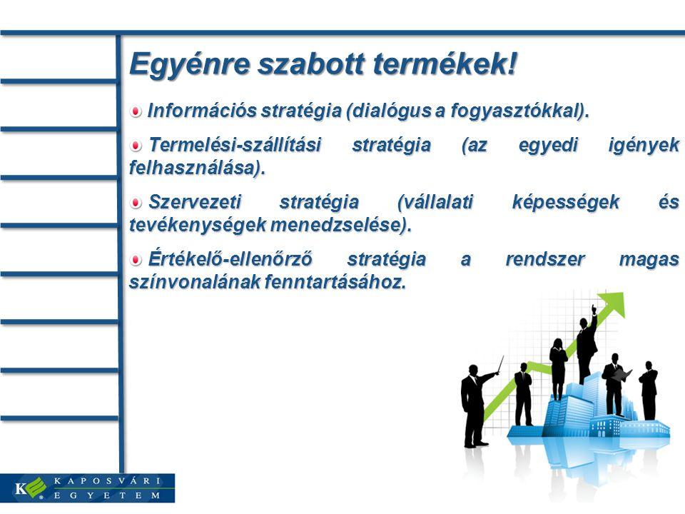 Egyénre szabott termékek. Információs stratégia (dialógus a fogyasztókkal).