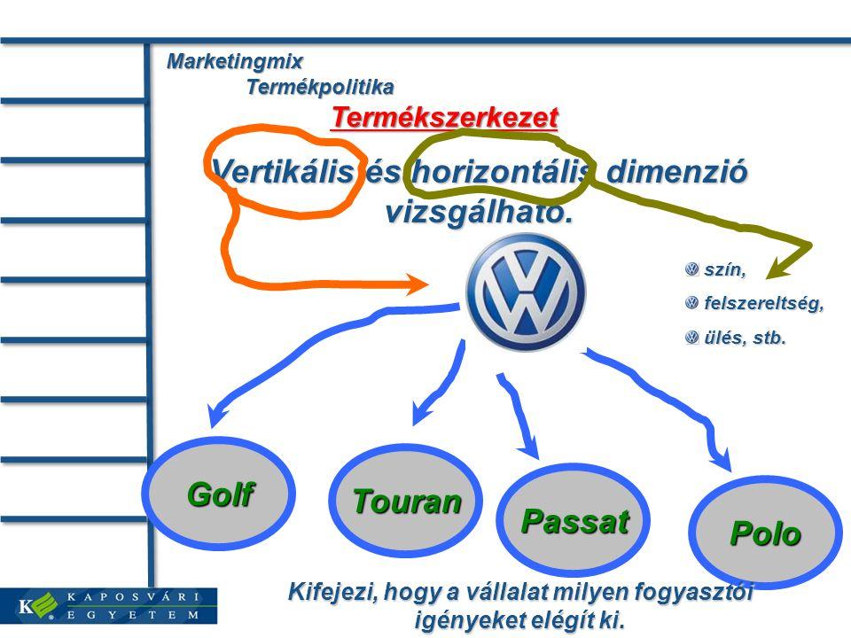 Marketingmix Termékpolitika Termékszerkezet Vertikális és horizontális dimenzió vizsgálható.