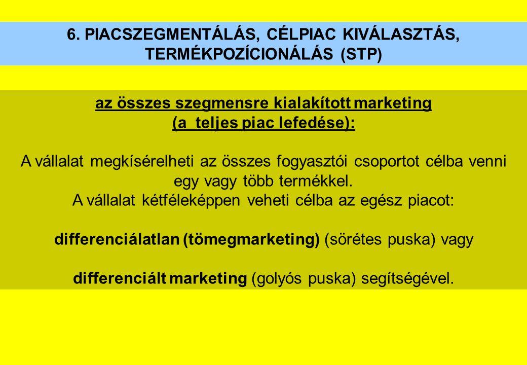 6. PIACSZEGMENTÁLÁS, CÉLPIAC KIVÁLASZTÁS, TERMÉKPOZÍCIONÁLÁS (STP) az összes szegmensre kialakított marketing (a teljes piac lefedése): A vállalat meg