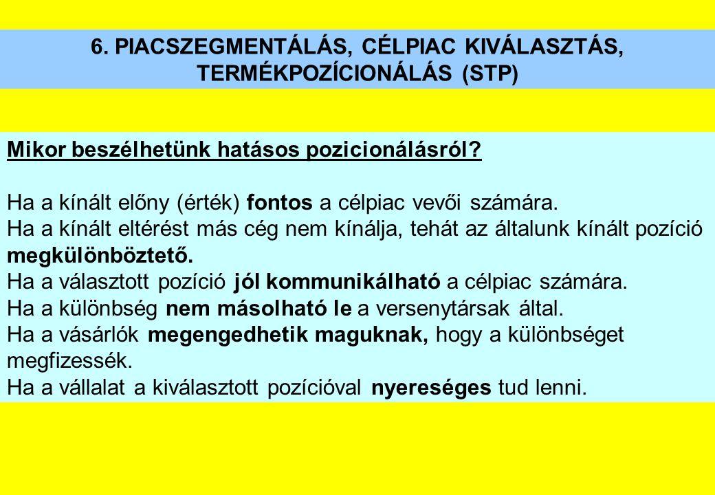 6. PIACSZEGMENTÁLÁS, CÉLPIAC KIVÁLASZTÁS, TERMÉKPOZÍCIONÁLÁS (STP) Mikor beszélhetünk hatásos pozicionálásról? Ha a kínált előny (érték) fontos a célp