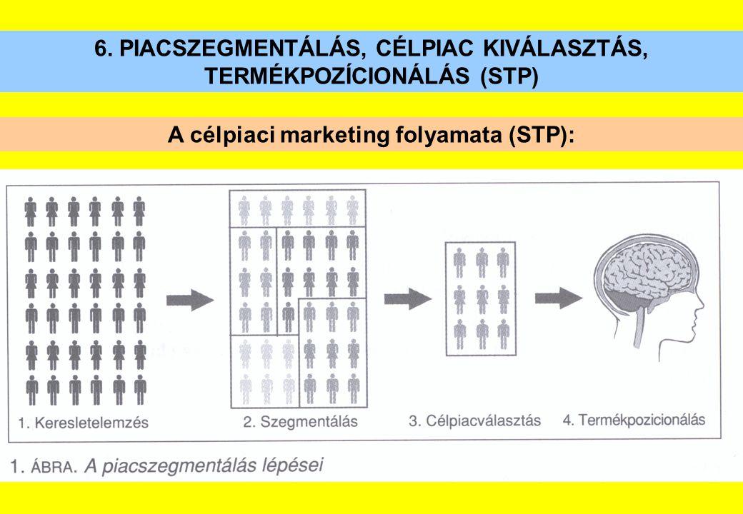 6. PIACSZEGMENTÁLÁS, CÉLPIAC KIVÁLASZTÁS, TERMÉKPOZÍCIONÁLÁS (STP) A célpiaci marketing folyamata (STP):