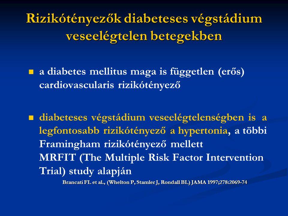 Rizikótényezők diabeteses végstádium veseelégtelen betegekben a diabetes mellitus maga is független (erős) cardiovascularis rizikótényező diabeteses v