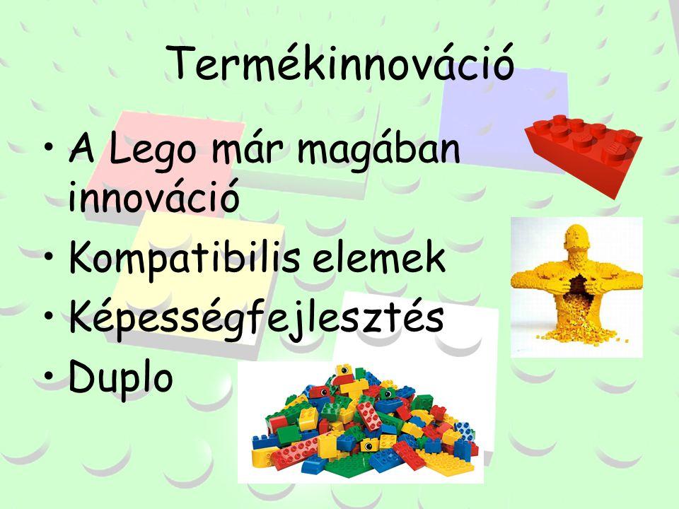Termékinnováció A Lego már magában innováció Kompatibilis elemek Képességfejlesztés Duplo