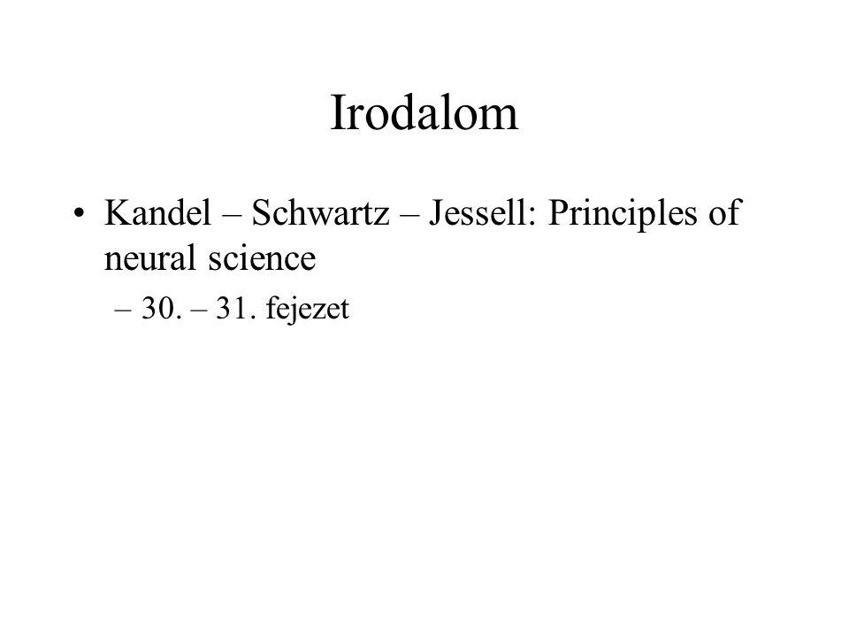 Irodalom Kandel – Schwartz – Jessell: Principles of neural science –30. – 31. fejezet