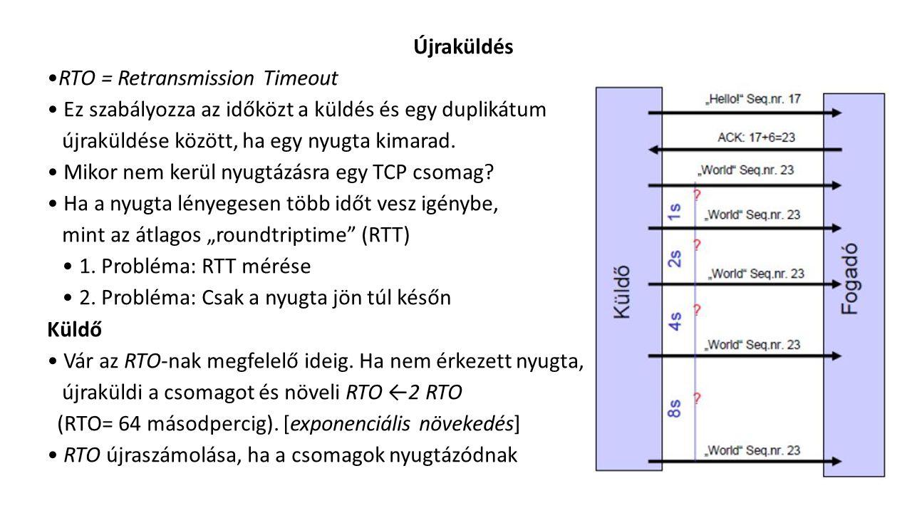 Újraküldés RTO = Retransmission Timeout Ez szabályozza az időközt a küldés és egy duplikátum újraküldése között, ha egy nyugta kimarad.
