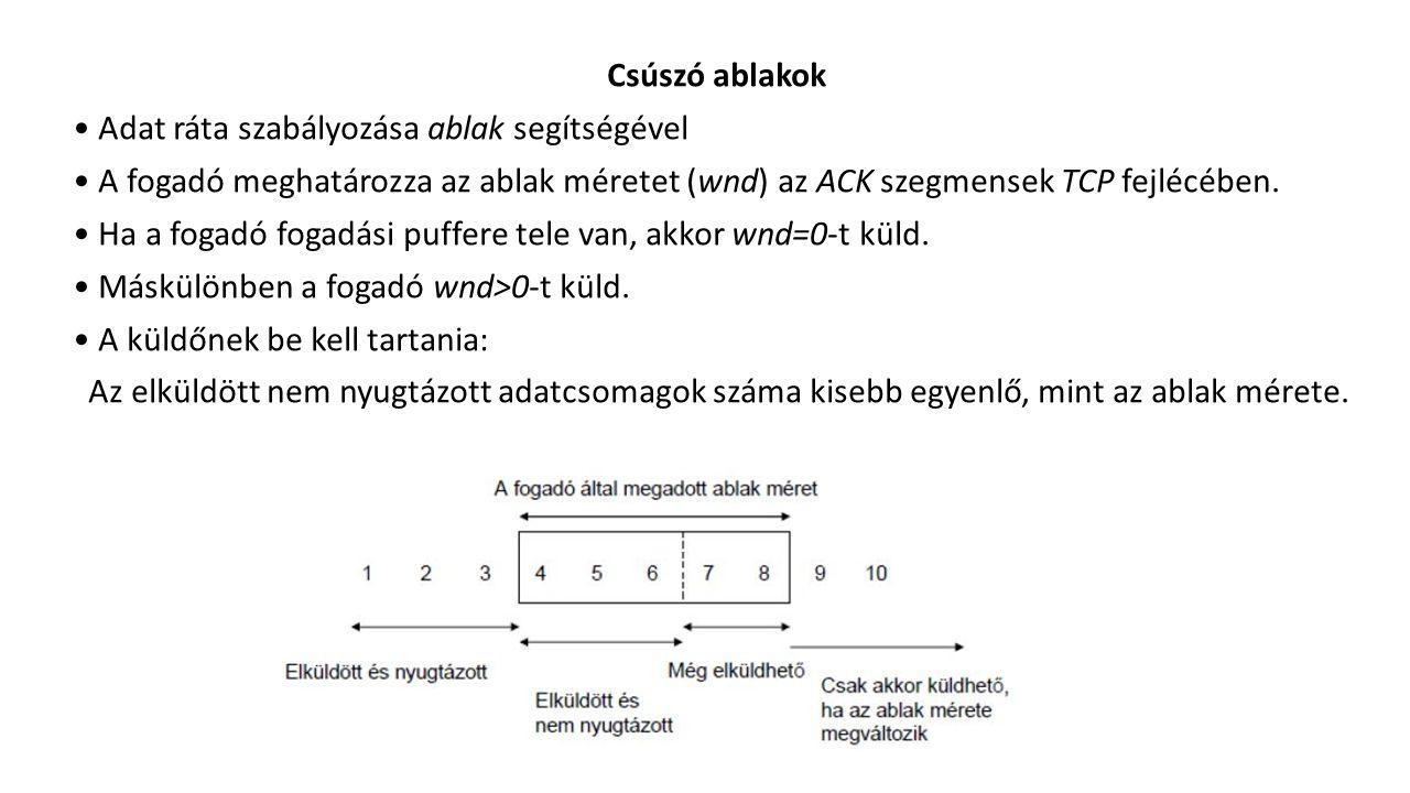 Csúszó ablakok Adat ráta szabályozása ablak segítségével A fogadó meghatározza az ablak méretet (wnd) az ACK szegmensek TCP fejlécében.
