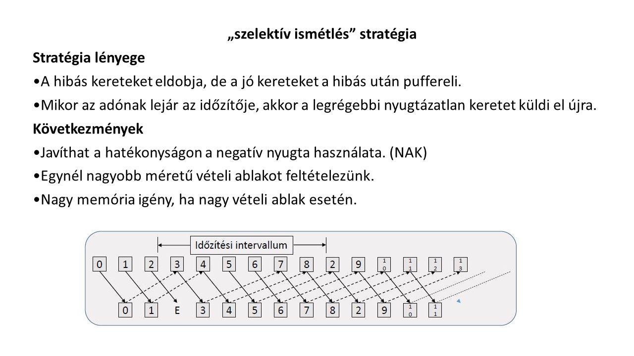 """""""szelektív ismétlés stratégia Stratégia lényege A hibás kereteket eldobja, de a jó kereteket a hibás után puffereli."""