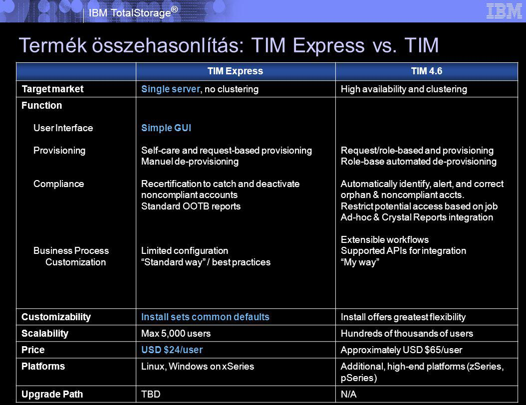 IBM TotalStorage ® © 2005 IBM Corporation Termék összehasonlítás: TIM Express vs. TIM TIM ExpressTIM 4.6 Target marketSingle server, no clusteringHigh