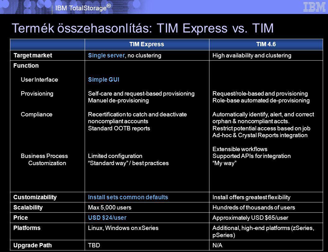 IBM TotalStorage ® © 2005 IBM Corporation Termék összehasonlítás: TIM Express vs.