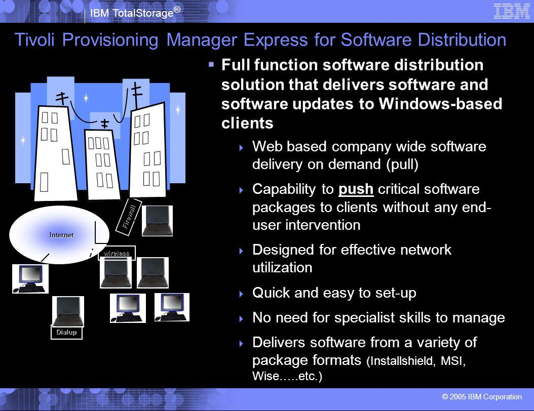 IBM TotalStorage ® © 2005 IBM Corporation Tivoli Provisioning Manager Express for Software Distribution  Full function software distribution solution that delivers software and software updates to Windows-based clients  Web based company wide software delivery on demand (pull)  Capability to push critical software packages to clients without any end- user intervention  Designed for effective network utilization  Quick and easy to set-up  No need for specialist skills to manage  Delivers software from a variety of package formats (Installshield, MSI, Wise…..etc.) Dialup Internet wireless Firewall
