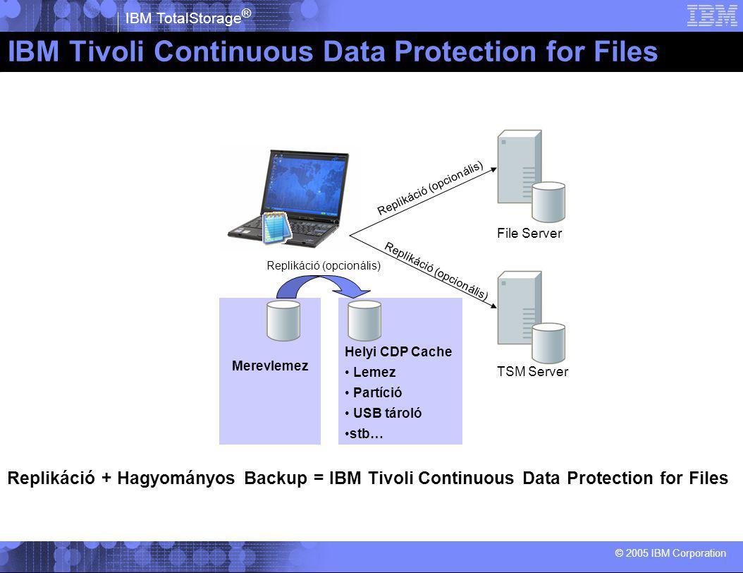 IBM TotalStorage ® © 2005 IBM Corporation IBM Tivoli Continuous Data Protection for Files Replikáció + Hagyományos Backup = IBM Tivoli Continuous Data