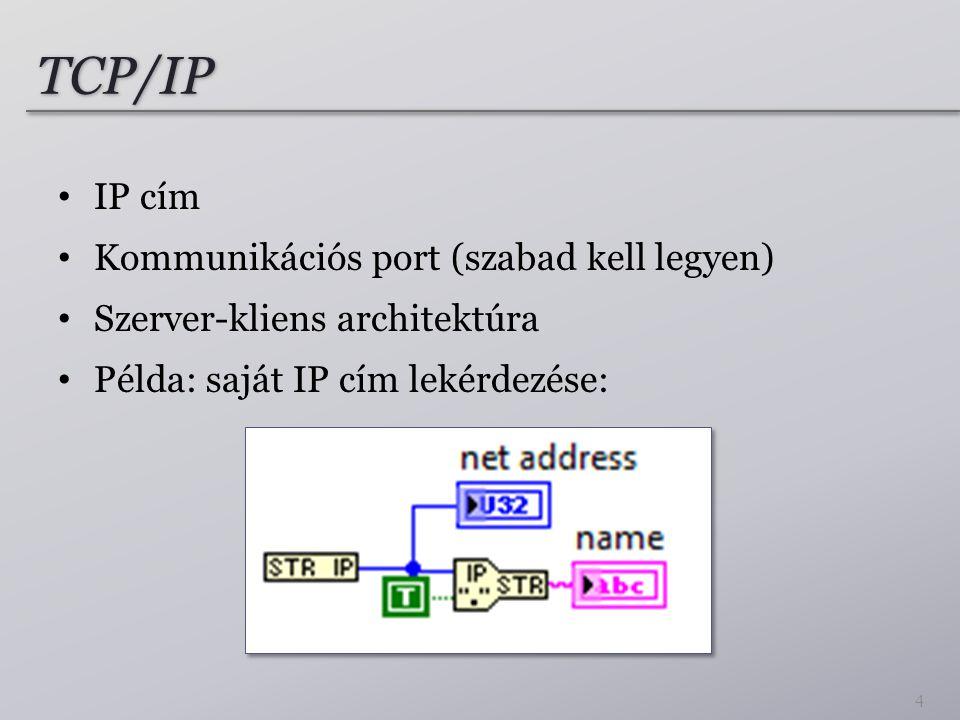 TCP/IP IP cím Kommunikációs port (szabad kell legyen) Szerver-kliens architektúra Példa: saját IP cím lekérdezése: 4