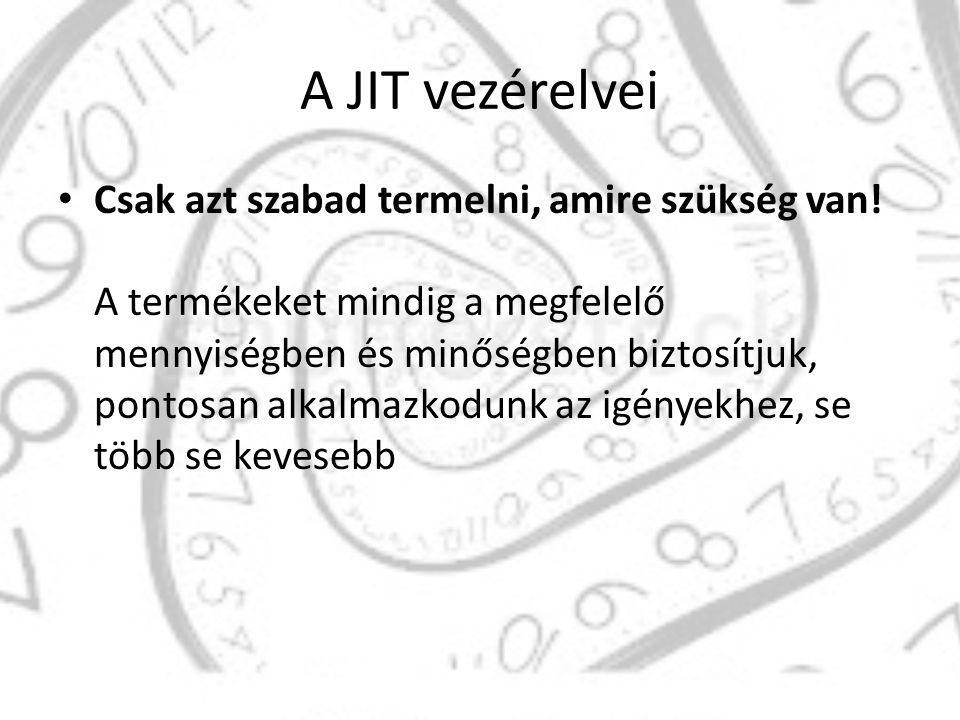 A JIT vezérelvei Rugalmasság A termelési rendszer jól tudjon alkalmazkodni a változásokhoz, pl.