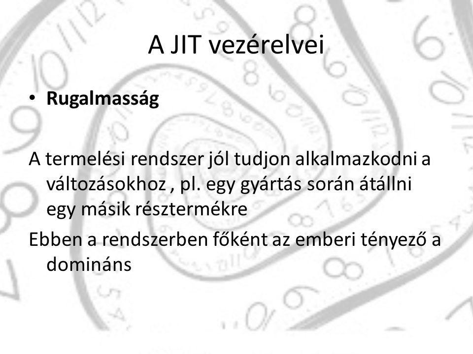 A JIT vezérelvei Egymás közötti kölcsönös tisztelet Ez érvényes az egyenrangú társakra, szállító – vevő, továbbá vertikálisan is a hierarchia lépcsőfokain, alkalmazott – vezetőség Magas participáció A termelésben résztvevők és a menedzsment közvetlen viszonya