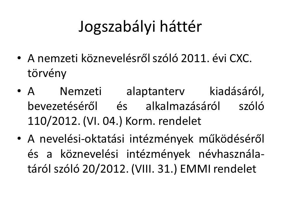 Jogszabályi háttér A nemzeti köznevelésről szóló 2011. évi CXC. törvény A Nemzeti alaptanterv kiadásáról, bevezetéséről és alkalmazásáról szóló 110/20