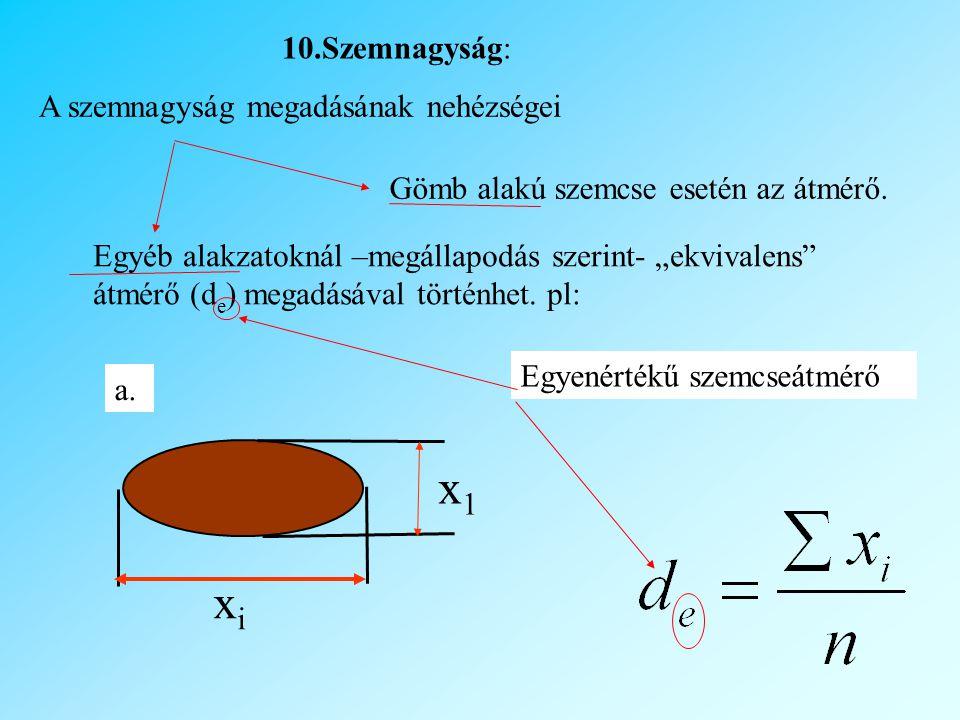 10.Szemnagyság: Gömb alakú szemcse esetén az átmérő.