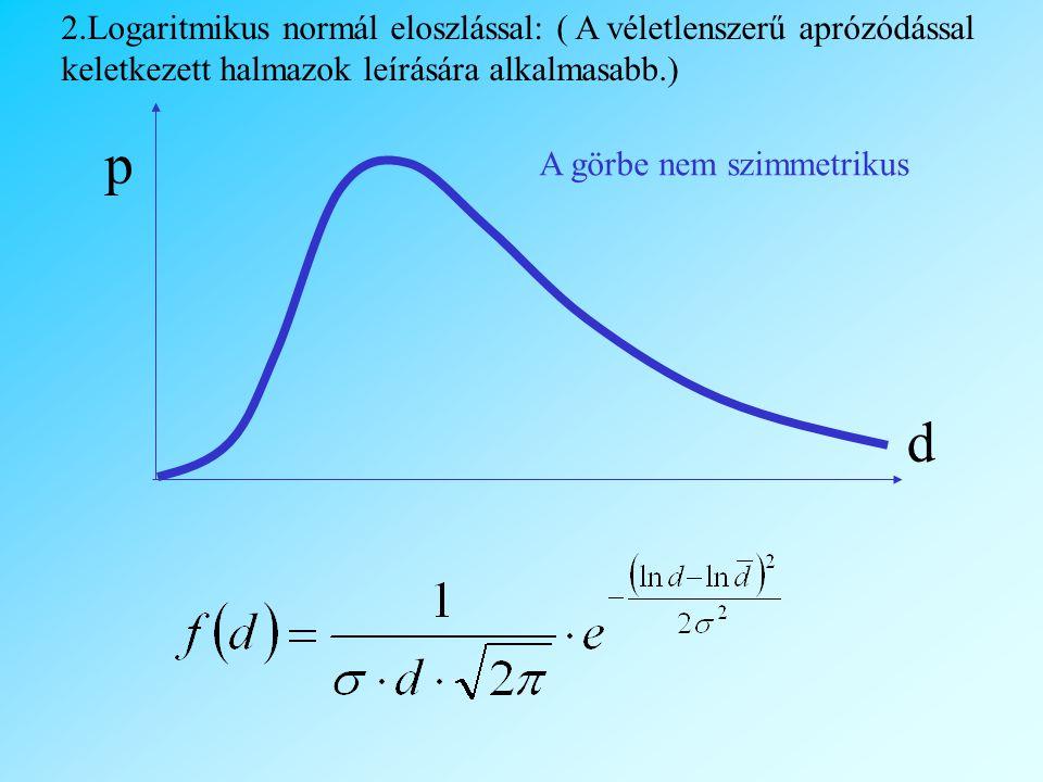 2.Logaritmikus normál eloszlással: ( A véletlenszerű aprózódással keletkezett halmazok leírására alkalmasabb.) p d A görbe nem szimmetrikus