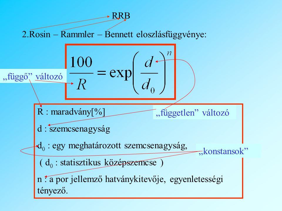 2.Rosin – Rammler – Bennett eloszlásfüggvénye: R : maradvány[%] d : szemcsenagyság d 0 : egy meghatározott szemcsenagyság, ( d 0 : statisztikus középszemcse ) n : a por jellemző hatványkitevője, egyenletességi tényező.
