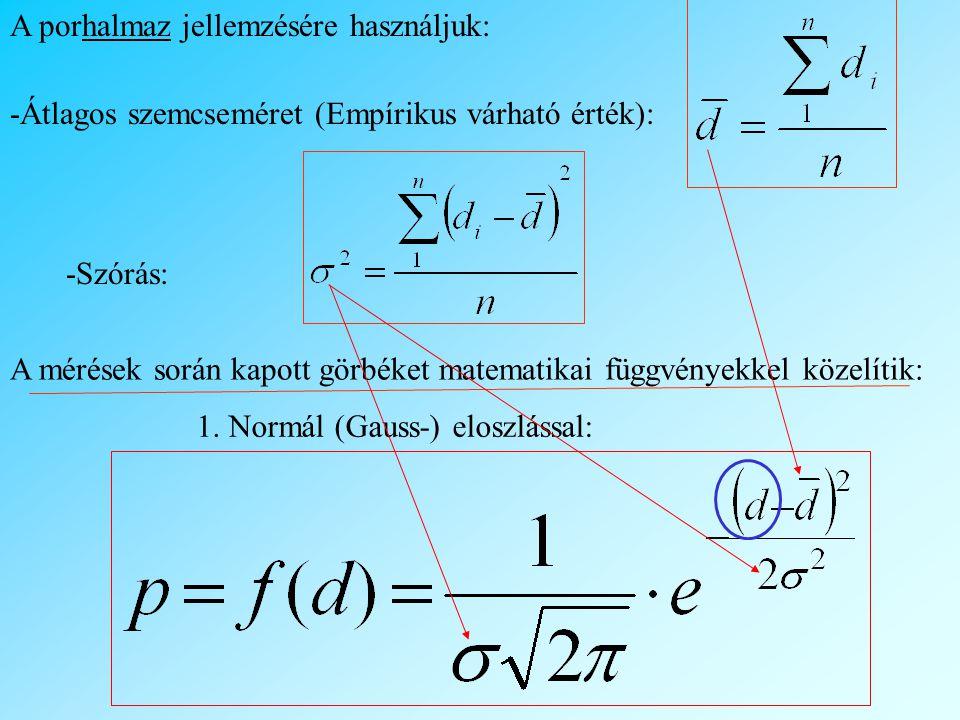 A porhalmaz jellemzésére használjuk: -Átlagos szemcseméret (Empírikus várható érték): -Szórás: A mérések során kapott görbéket matematikai függvényekkel közelítik: 1.