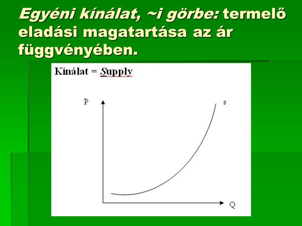 Egyéni kínálat, ~i görbe: termelő eladási magatartása az ár függvényében.