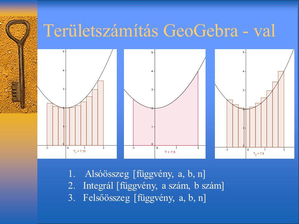 Területszámítás GeoGebra - val 1.