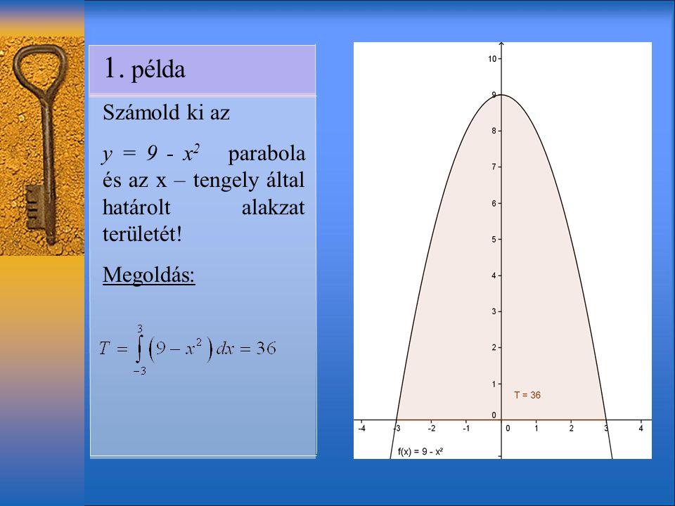 1.példa Számold ki az y = 9 - x 2 parabola és az x – tengely által határolt alakzat területét.