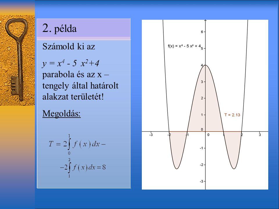 2. példa Számold ki az y = x 4 - 5 x 2 +4 parabola és az x – tengely által határolt alakzat területét! Megoldás: