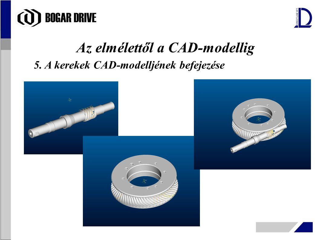 Az elmélettől a CAD-modellig 5. A kerekek CAD-modelljének befejezése