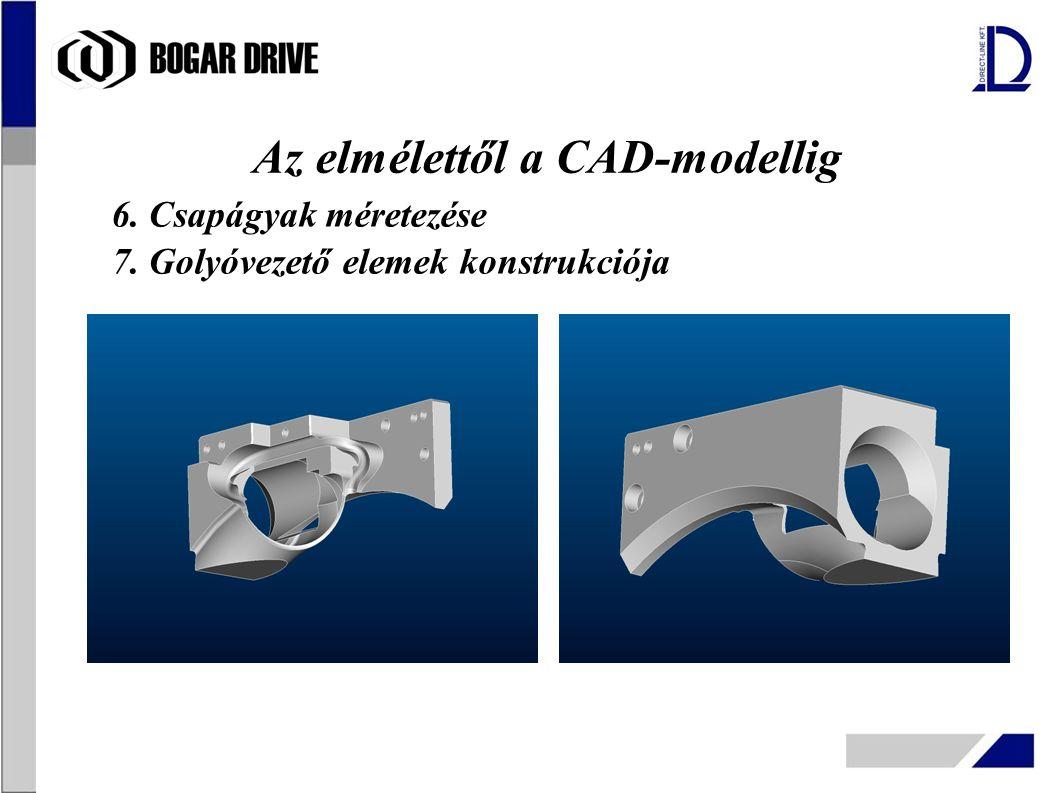 Az elmélettől a CAD-modellig 6. Csapágyak méretezése 7. Golyóvezető elemek konstrukciója