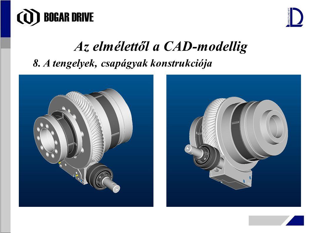 Az elmélettől a CAD-modellig 8. A tengelyek, csapágyak konstrukciója