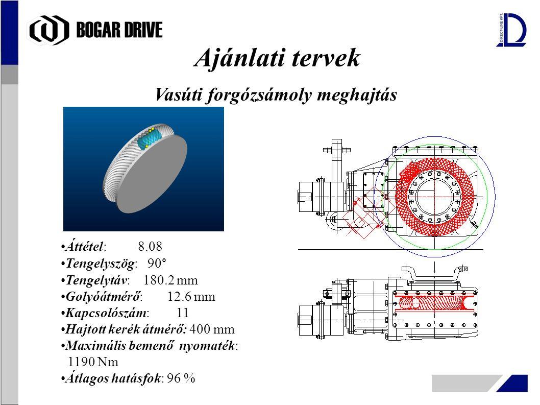 Ajánlati tervek Vasúti forgózsámoly meghajtás Áttétel: 8.08 Tengelyszög:90° Tengelytáv: 180.2 mm Golyóátmérő:12.6 mm Kapcsolószám:11 Hajtott kerék átm