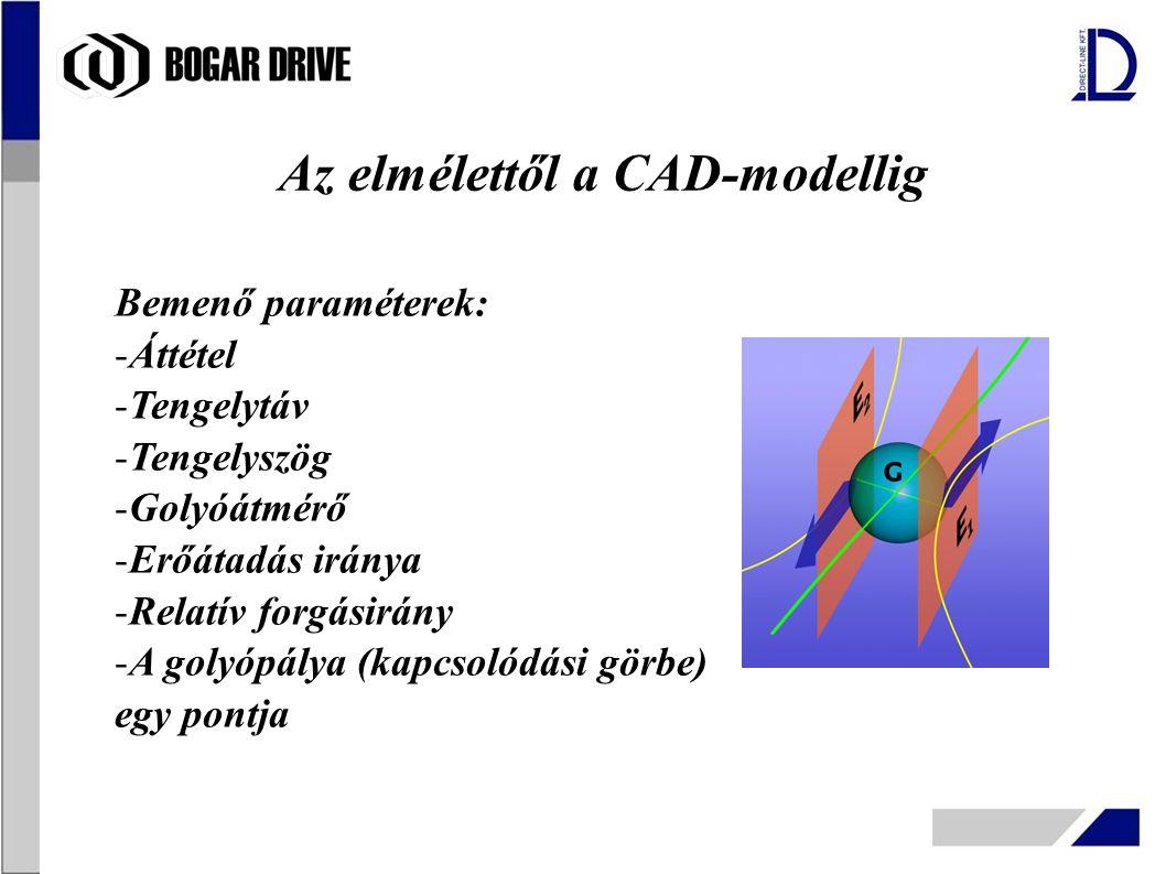 Az elmélettől a CAD-modellig Bemenő paraméterek: -Áttétel -Tengelytáv -Tengelyszög -Golyóátmérő -Erőátadás iránya -Relatív forgásirány -A golyópálya (