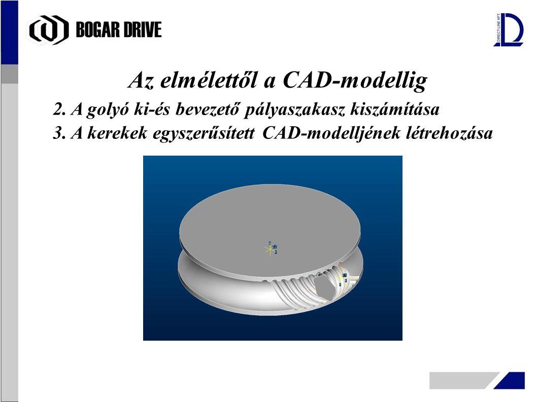 Az elmélettől a CAD-modellig 2. A golyó ki-és bevezető pályaszakasz kiszámítása 3. A kerekek egyszerűsített CAD-modelljének létrehozása