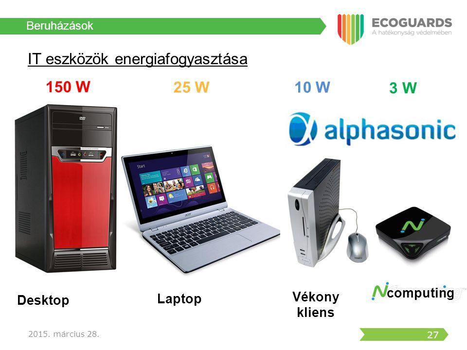 28 2015.március 28. EcoGuards ® Energia Monitoring 1.
